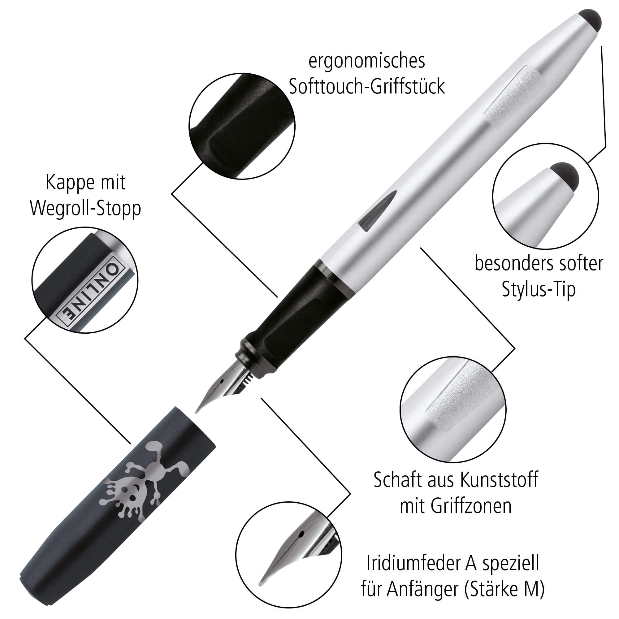 Beginners Fountain Pen Switch Starter